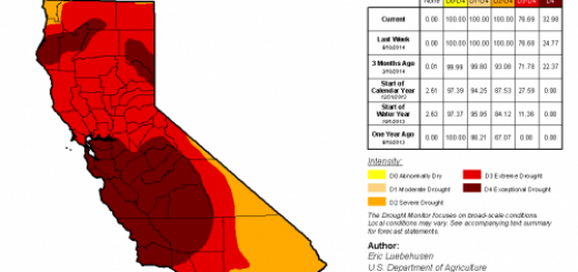 US Drought Monitor California