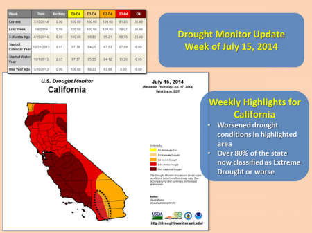 Drought Monitor July 15