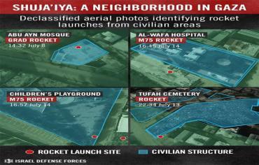 Hamas Firing Rockets From Civilian Areas - Photo by IDF
