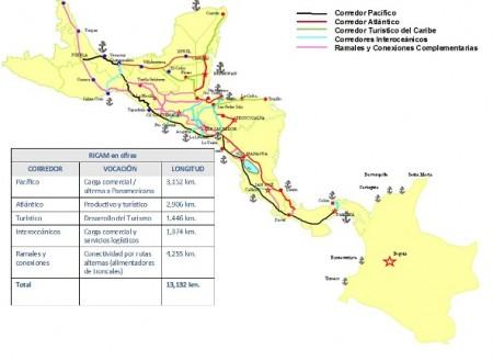 Pacific Corridor