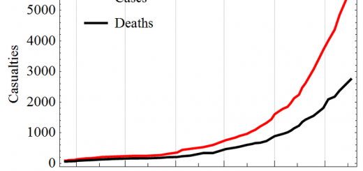 Ebola Cases And Deaths - Photo by Leopoldo Martin R