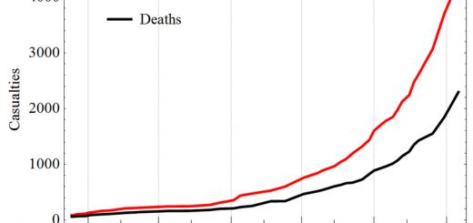 Ebola Cases And Ebola Deaths - Photo by Leopoldo Martin R