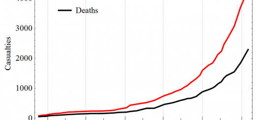 Ebola Cases And Ebola Deaths - Photo by Leopoldo Martin R
