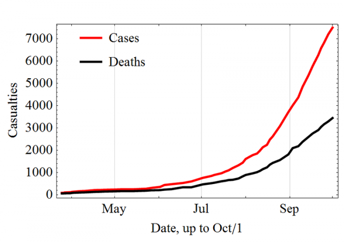 Ebola Cases And Deaths October 2014 - Photo by Leopoldo Martin R