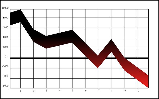 Stock Market Crash Coming - Public Domain