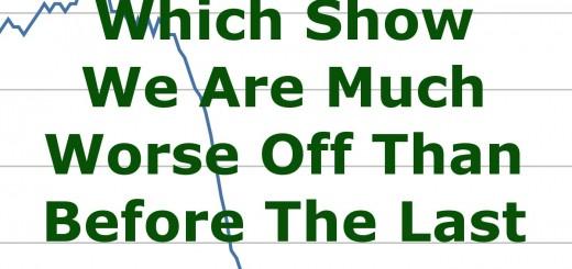 10 Charts Economic Crisis