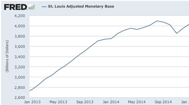 2-MonetaryBase